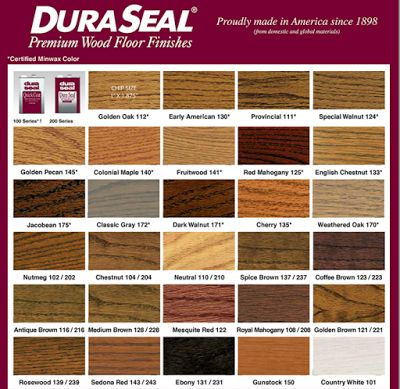 Thompson Hardwood Floors Call Today For Wood Floor Refinishing In